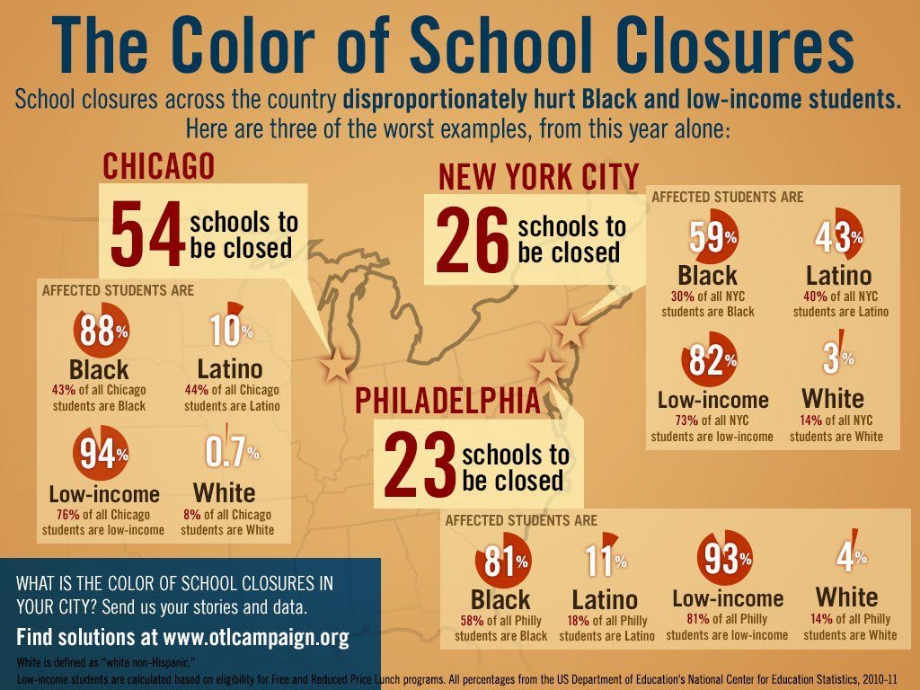 Why Public Schools are the heart of our community