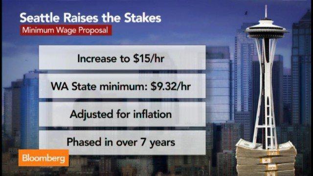 Seattle Washington: First To Raise Minimum Wage To $15 an Hour