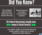 Social Security is Solvent.