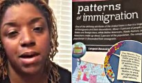Slavery as Immigrant workers